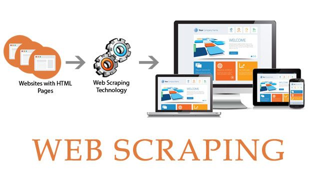 web scrape technology